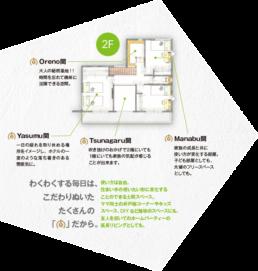 TSUDOUMA_図面